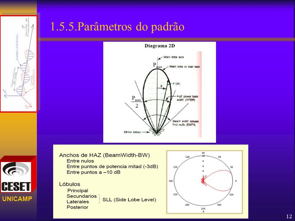 1.5.5.Parâmetros do padrão