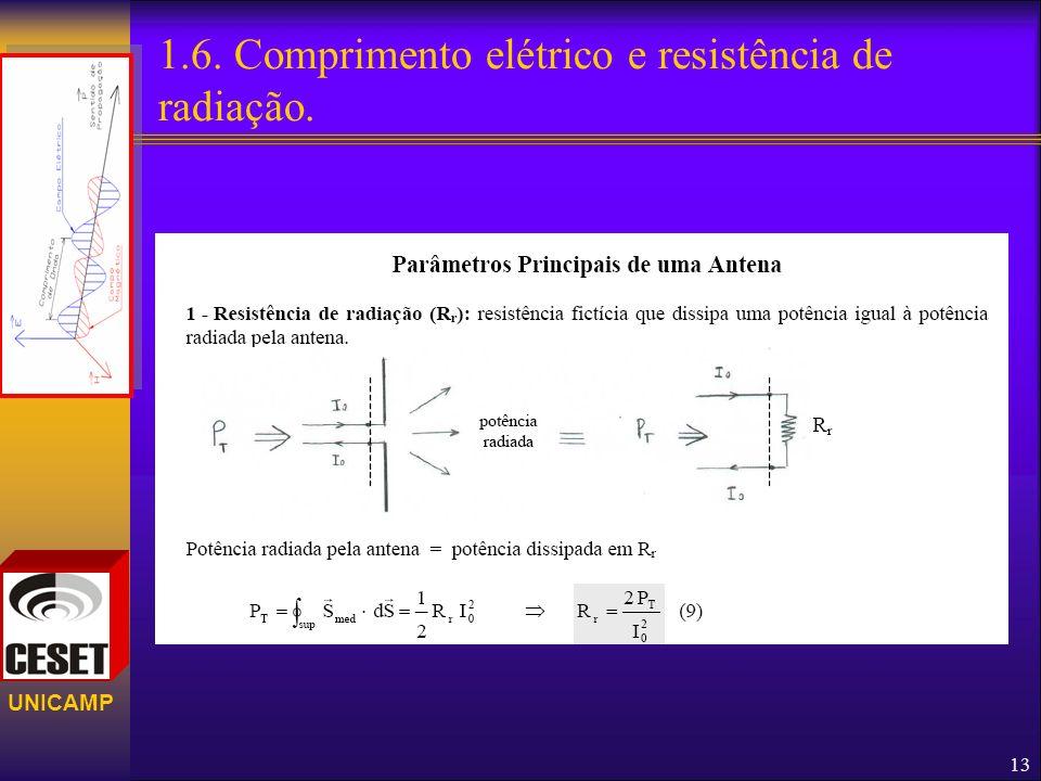 1.6. Comprimento elétrico e resistência de radiação.