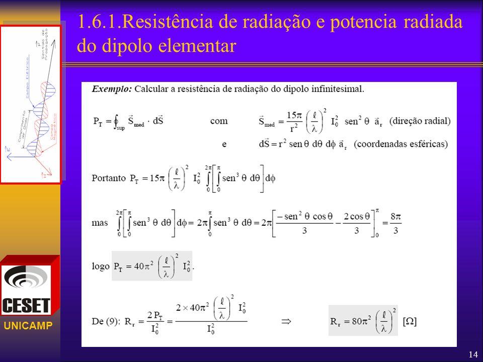1.6.1.Resistência de radiação e potencia radiada do dipolo elementar