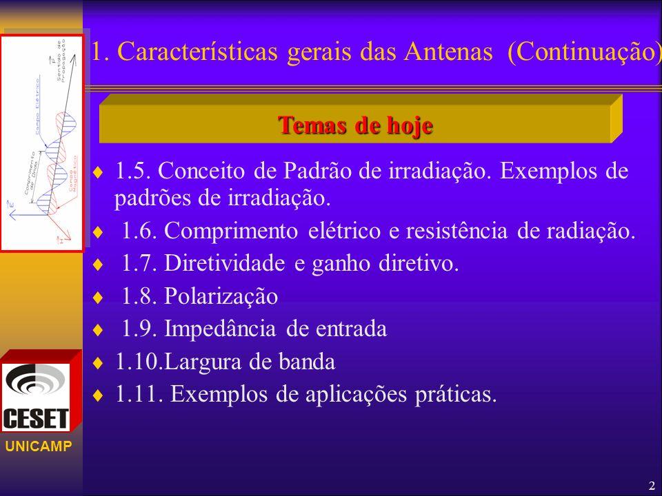 1. Características gerais das Antenas (Continuação)