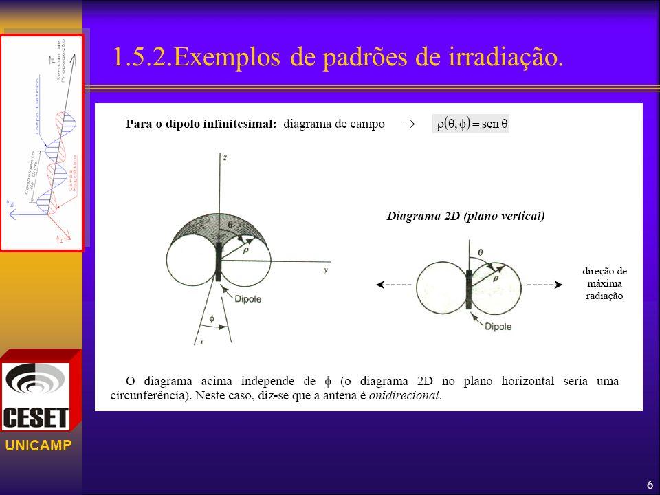 1.5.2.Exemplos de padrões de irradiação.