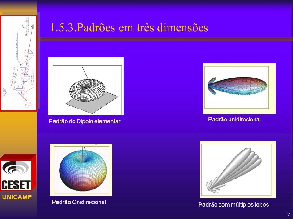 1.5.3.Padrões em três dimensões
