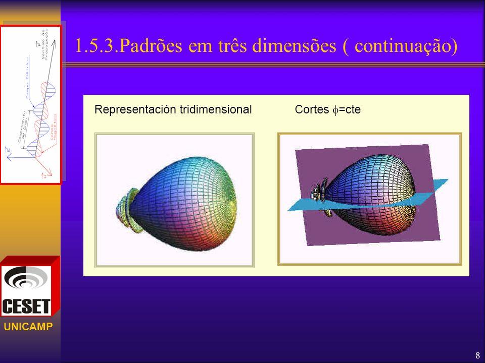 1.5.3.Padrões em três dimensões ( continuação)