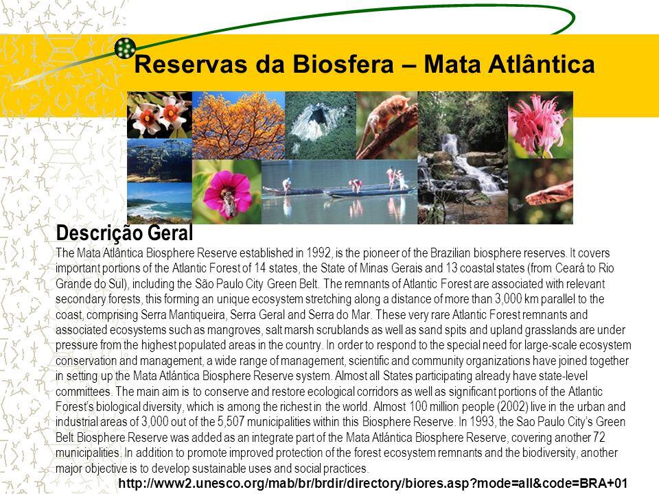 Reservas da Biosfera – Mata Atlântica