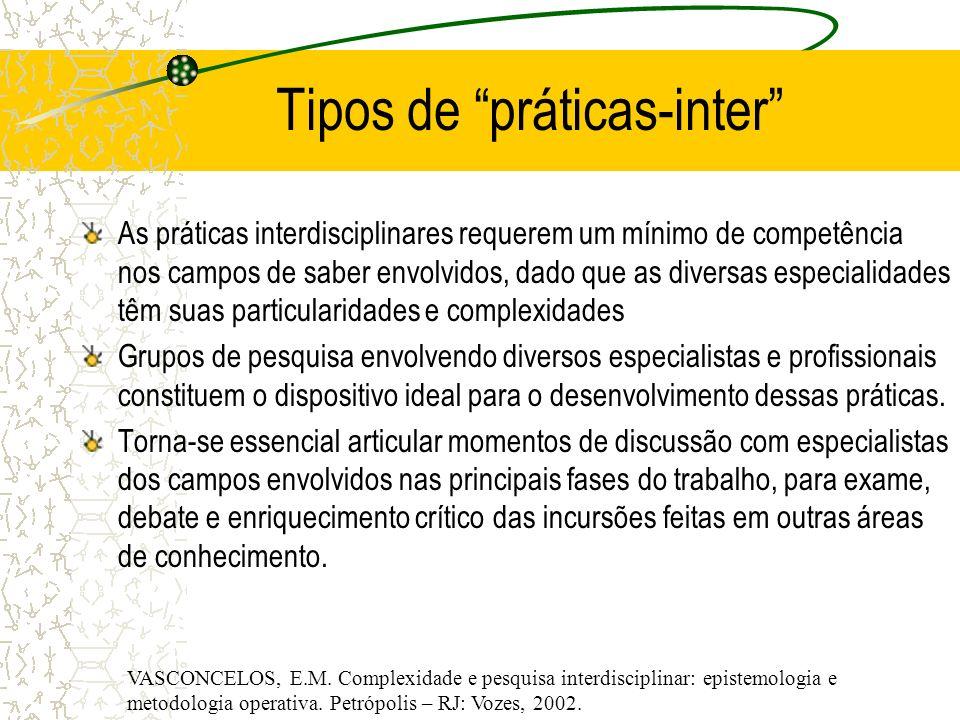 Tipos de práticas-inter
