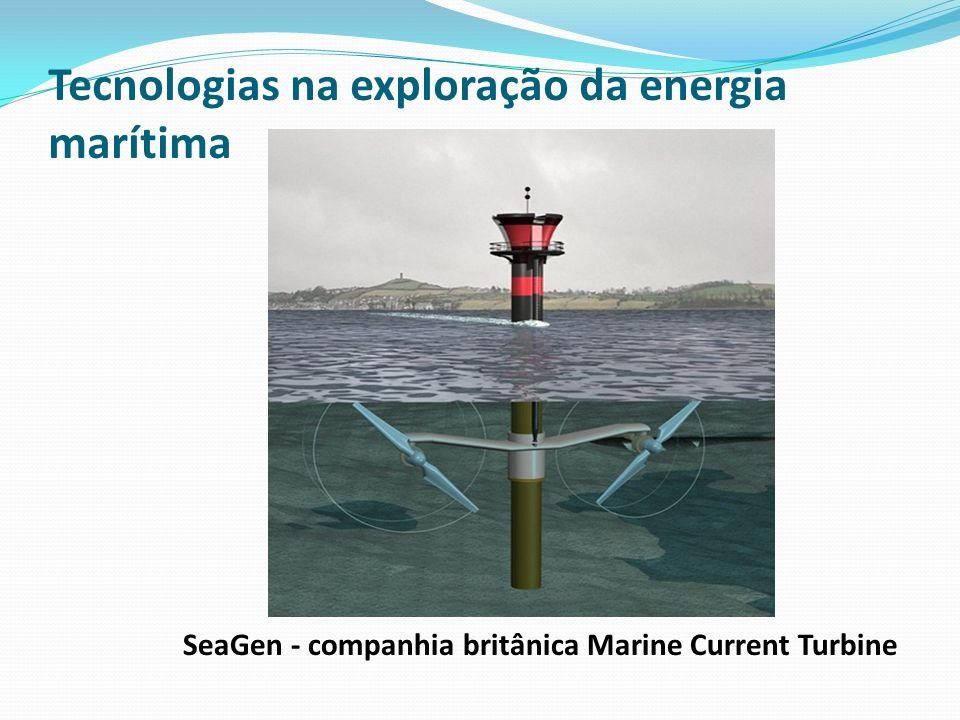 Tecnologias na exploração da energia marítima