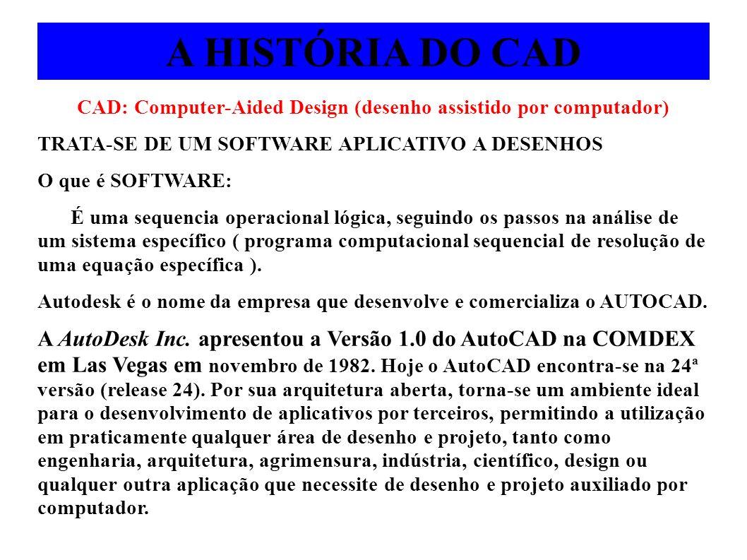 CAD: Computer-Aided Design (desenho assistido por computador)