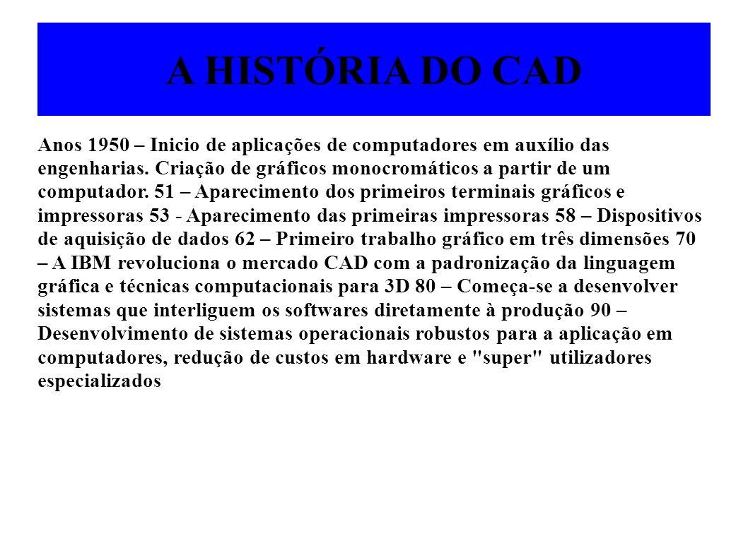 A HISTÓRIA DO CAD