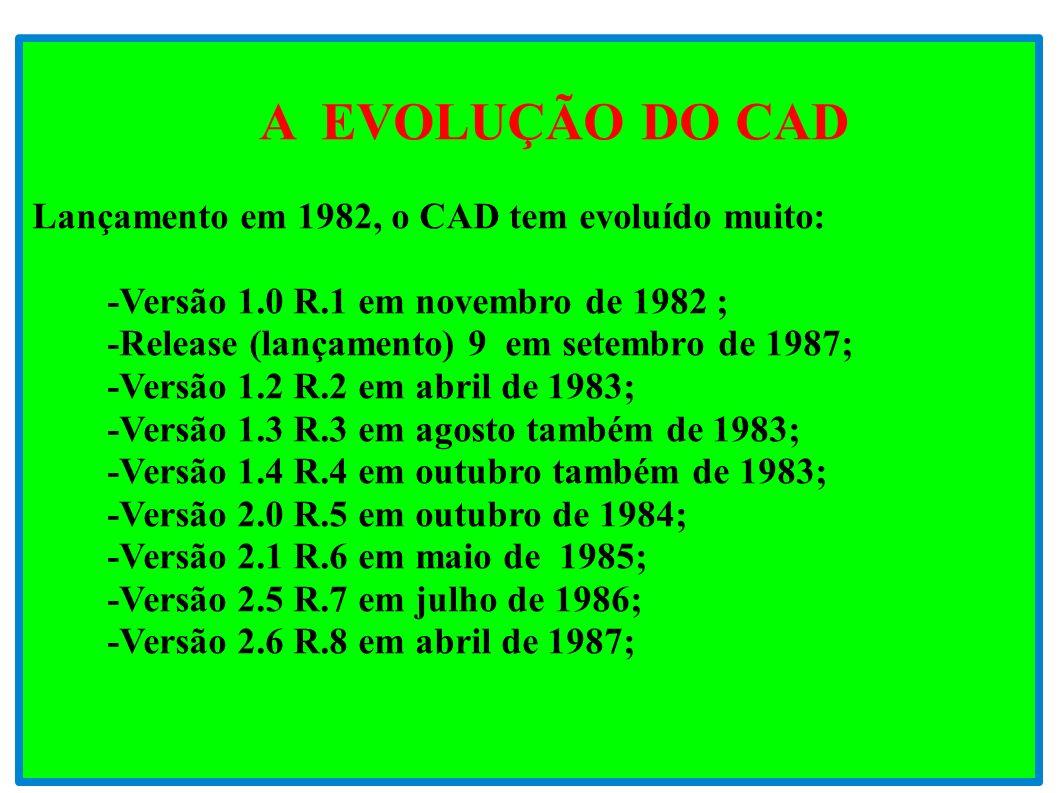 A EVOLUÇÃO DO CAD Lançamento em 1982, o CAD tem evoluído muito: -Versão 1.0 R.1 em novembro de 1982 ;