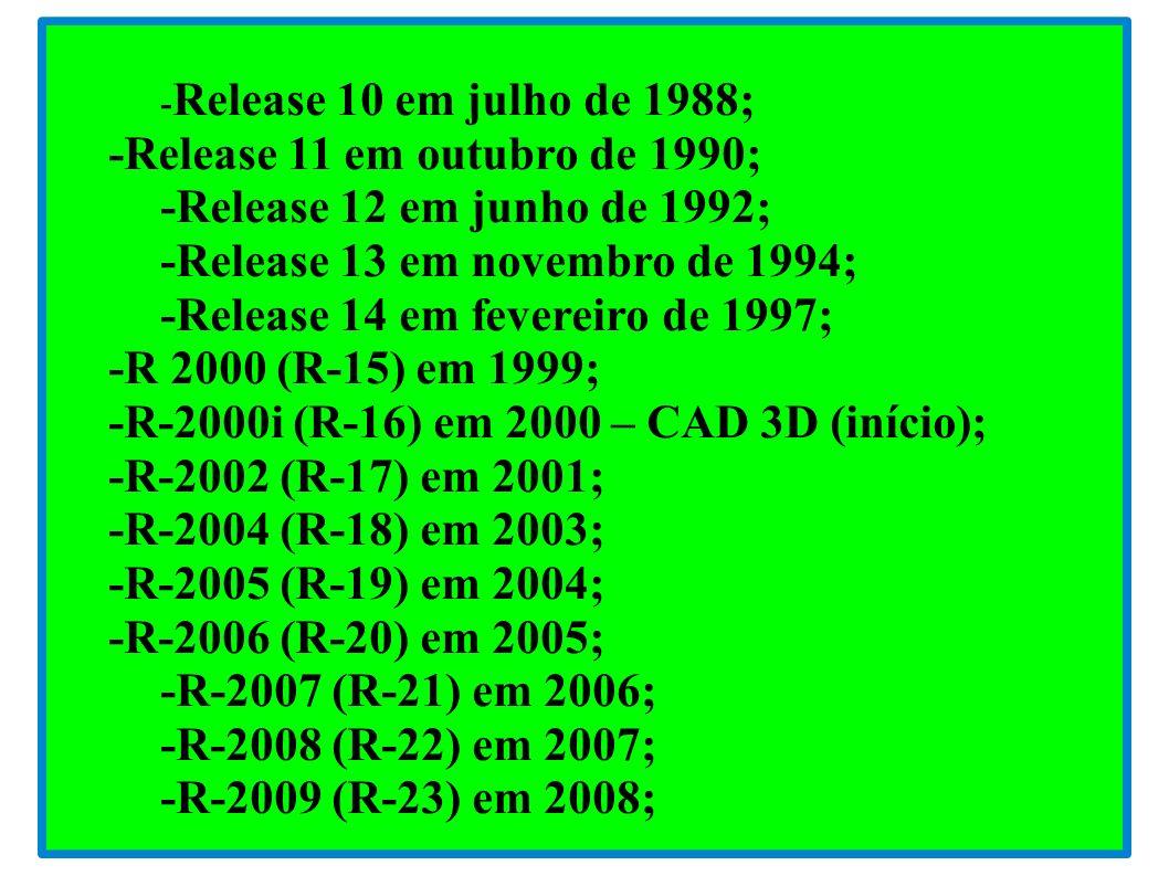 -Release 11 em outubro de 1990; -Release 12 em junho de 1992;