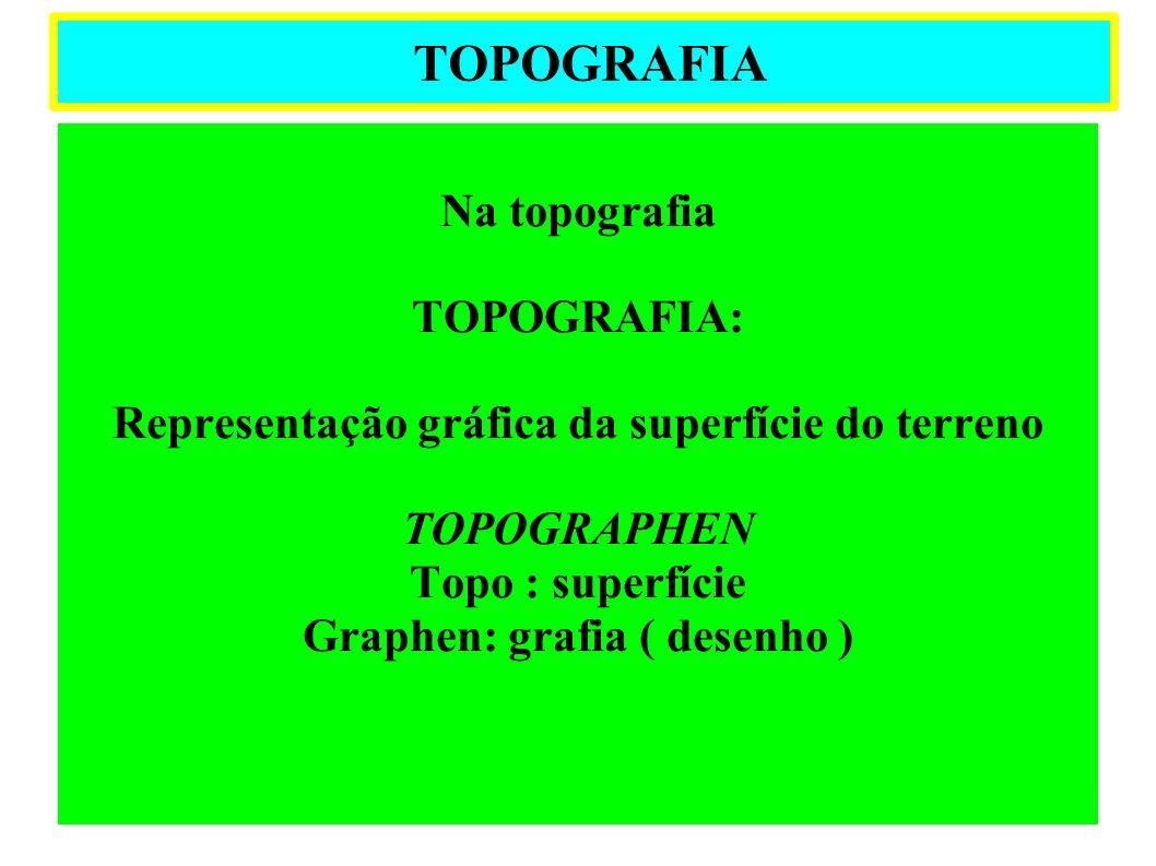 TOPOGRAFIA Na topografia TOPOGRAFIA: