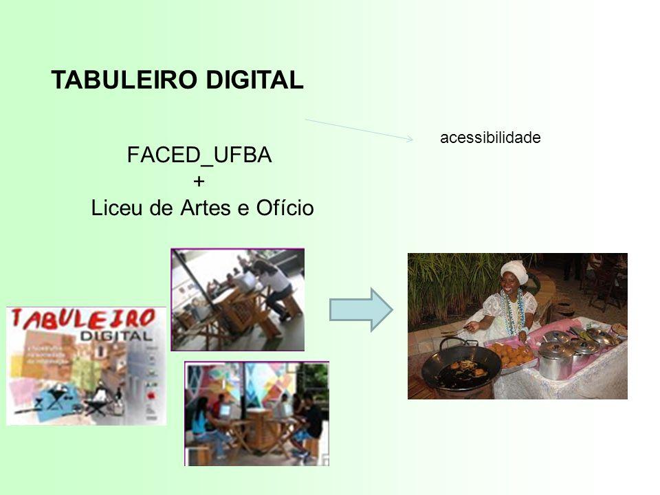 FACED_UFBA + Liceu de Artes e Ofício