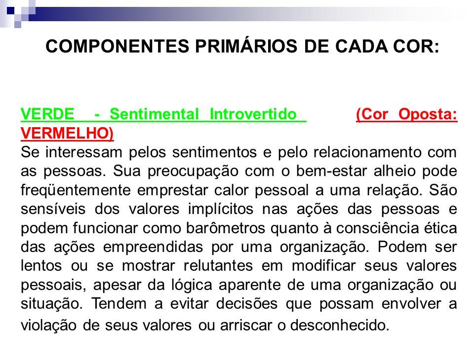 COMPONENTES PRIMÁRIOS DE CADA COR: