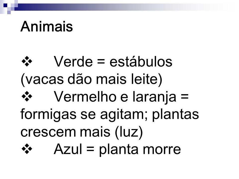 Animais v Verde = estábulos (vacas dão mais leite) v Vermelho e laranja = formigas se agitam; plantas crescem mais (luz) v Azul = planta morre