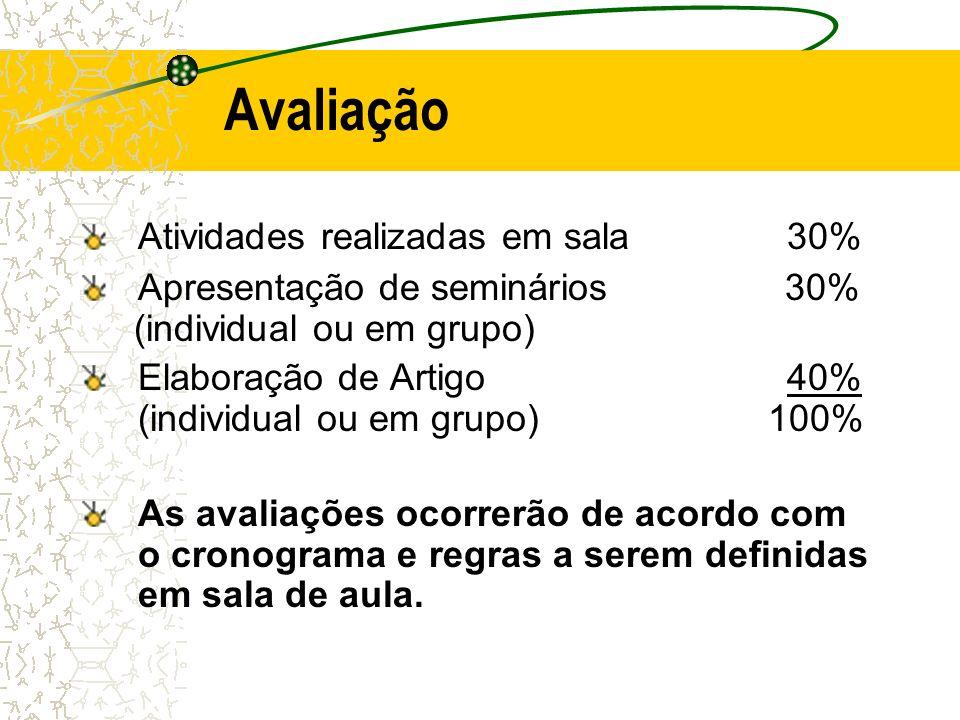 Avaliação Atividades realizadas em sala 30%