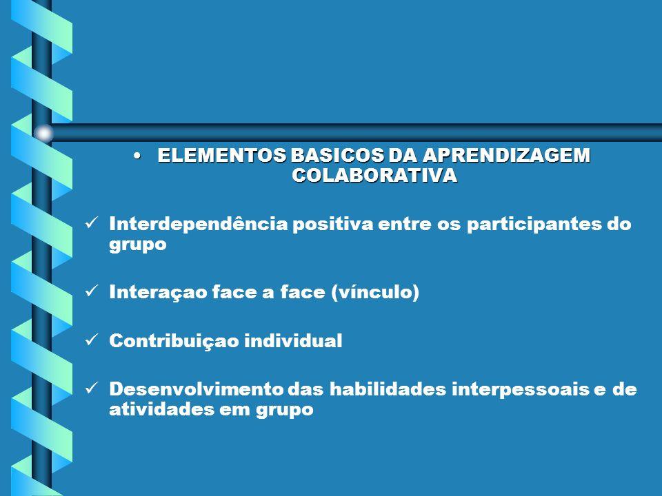 ELEMENTOS BASICOS DA APRENDIZAGEM COLABORATIVA
