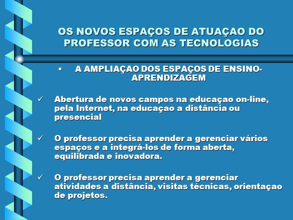 OS NOVOS ESPAÇOS DE ATUAÇAO DO PROFESSOR COM AS TECNOLOGIAS