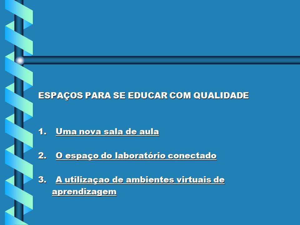 ESPAÇOS PARA SE EDUCAR COM QUALIDADE