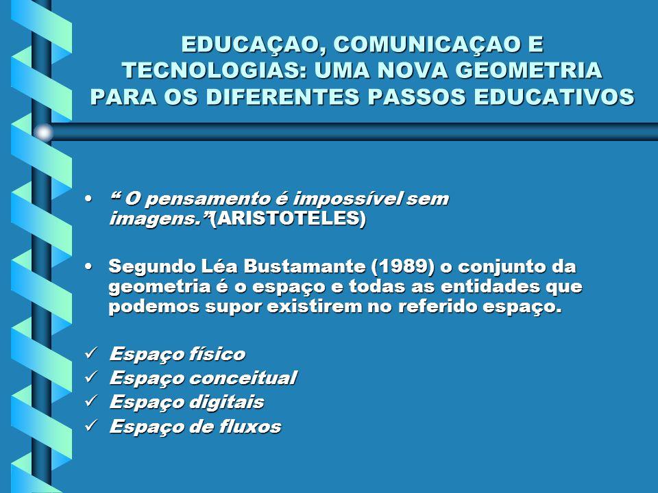 EDUCAÇAO, COMUNICAÇAO E TECNOLOGIAS: UMA NOVA GEOMETRIA PARA OS DIFERENTES PASSOS EDUCATIVOS