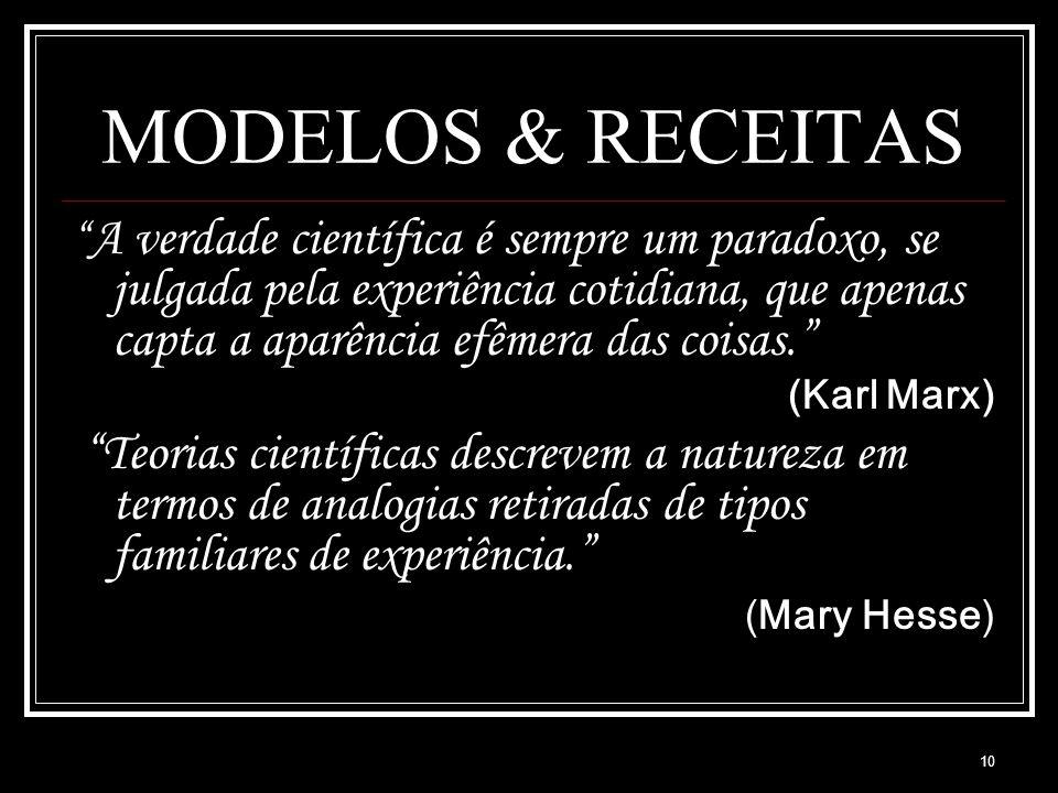 MODELOS & RECEITAS