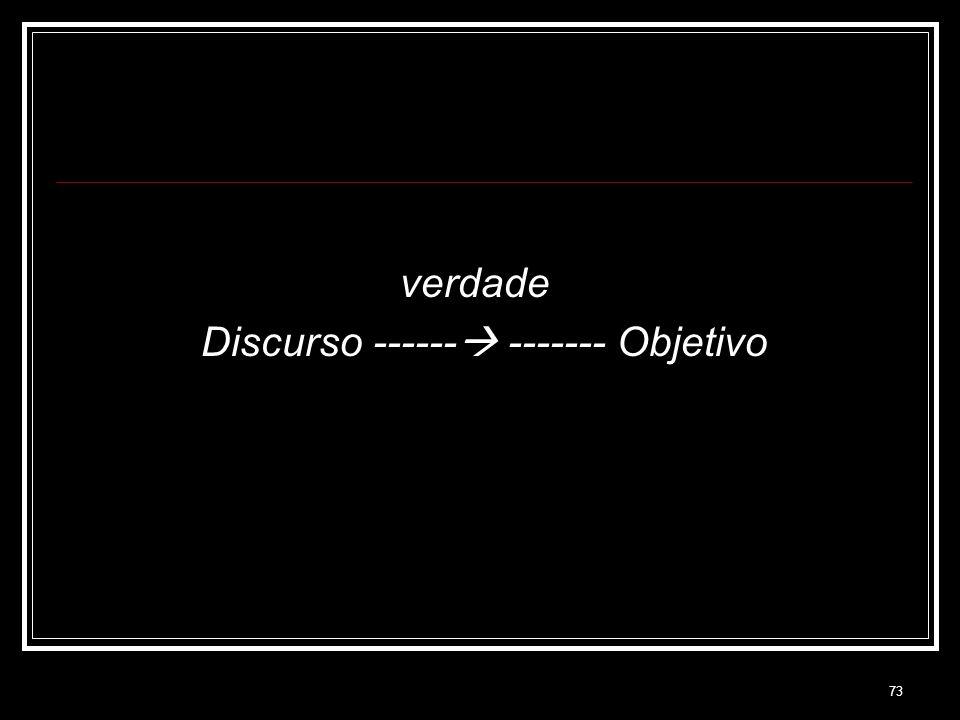 Discurso ------ ------- Objetivo