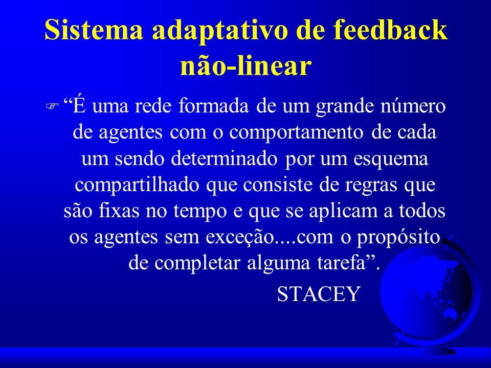 Sistema adaptativo de feedback não-linear