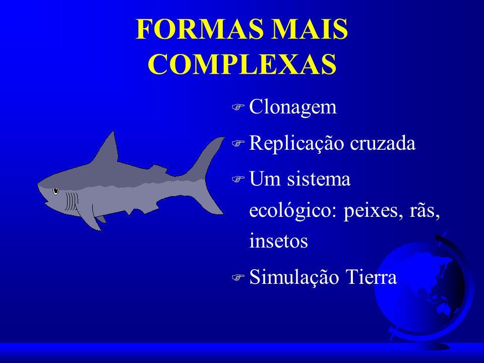 FORMAS MAIS COMPLEXAS Clonagem Replicação cruzada