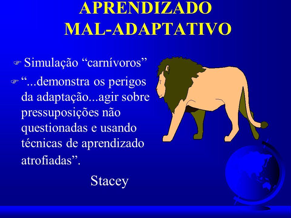 APRENDIZADO MAL-ADAPTATIVO