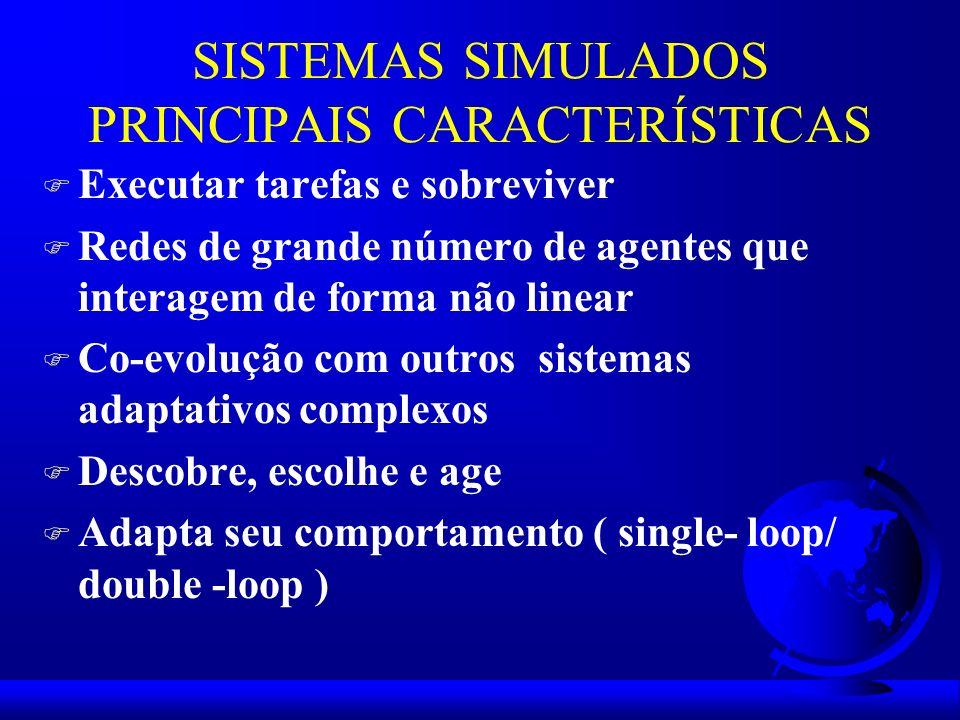 SISTEMAS SIMULADOS PRINCIPAIS CARACTERÍSTICAS