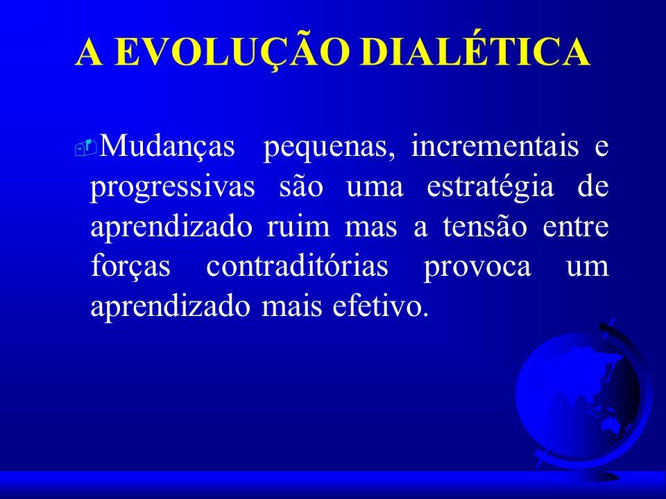 A EVOLUÇÃO DIALÉTICA