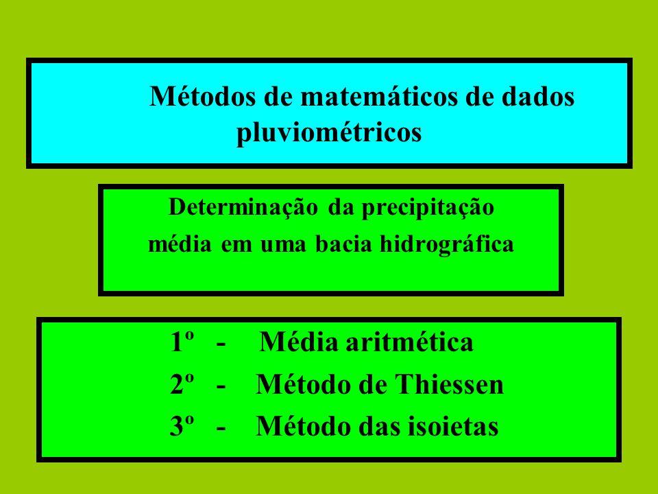 Métodos de matemáticos de dados pluviométricos
