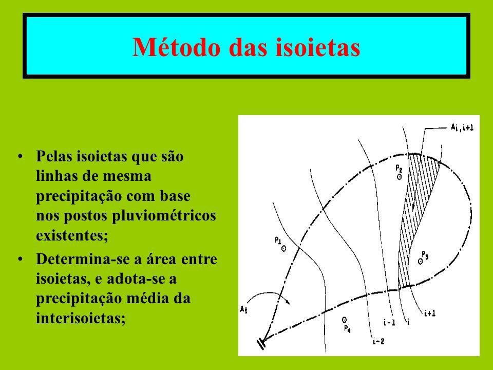 Método das isoietas Pelas isoietas que são linhas de mesma precipitação com base nos postos pluviométricos existentes;