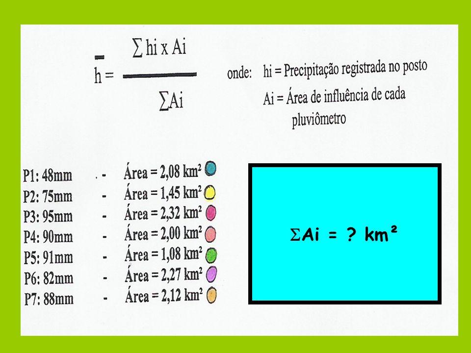 Ai = km²