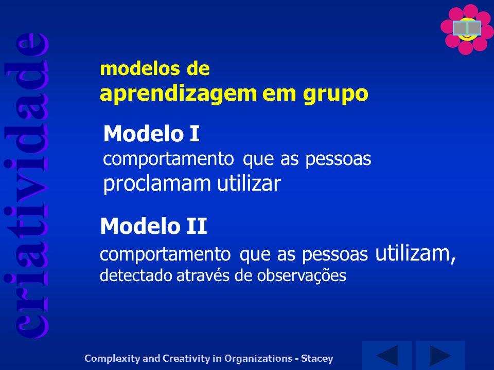 aprendizagem em grupo Modelo I proclamam utilizar Modelo II modelos de