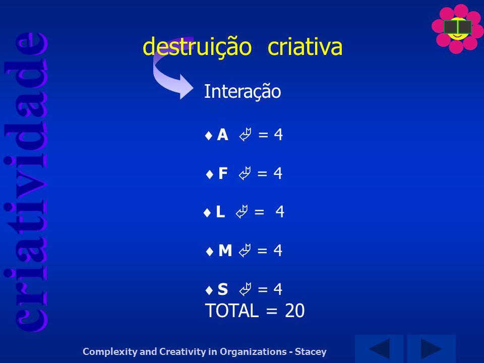 destruição criativa Interação TOTAL = 20 A  = 4 F  = 4 L  = 4