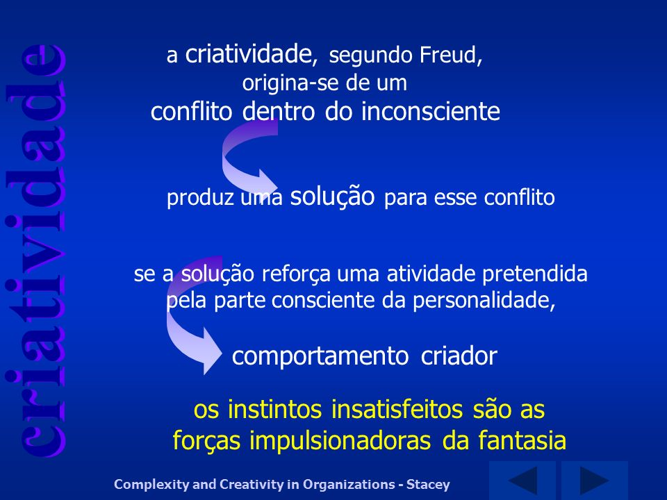 conflito dentro do inconsciente