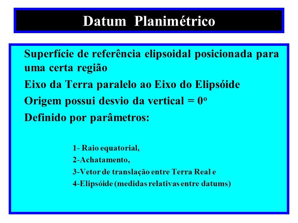 Datum Planimétrico Superfície de referência elipsoidal posicionada para uma certa região. Eixo da Terra paralelo ao Eixo do Elipsóide.