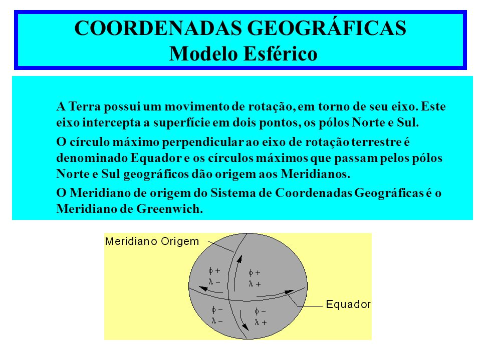 COORDENADAS GEOGRÁFICAS Modelo Esférico