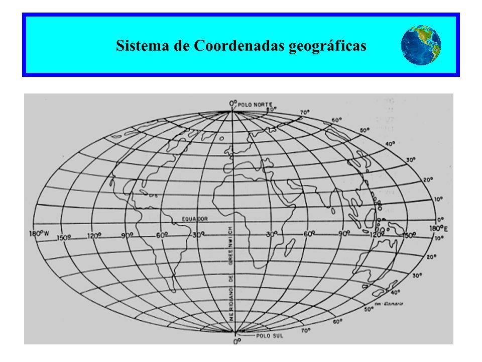 Sistema de Coordenadas geográficas