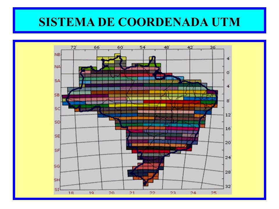 SISTEMA DE COORDENADA UTM