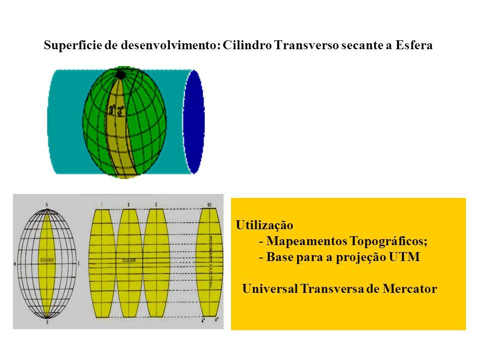 Superficie de desenvolvimento: Cilindro Transverso secante a Esfera