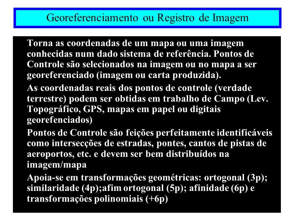 Georeferenciamento ou Registro de Imagem