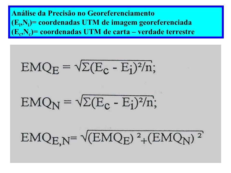 Análise da Precisão no Georeferenciamento (Ei,Ni)= coordenadas UTM de imagem georeferenciada (Ec,Nc)= coordenadas UTM de carta – verdade terrestre