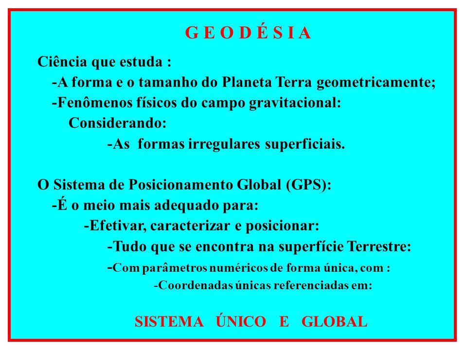 G E O D É S I A Ciência que estuda :