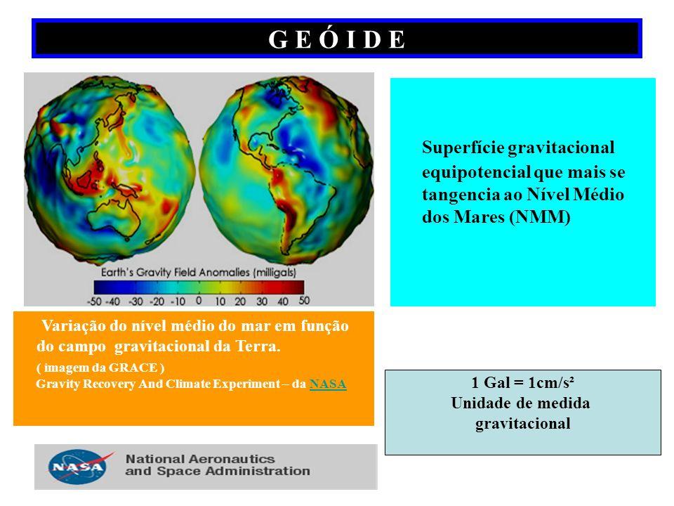 G E Ó I D E Superfície gravitacional equipotencial que mais se tangencia ao Nível Médio dos Mares (NMM)