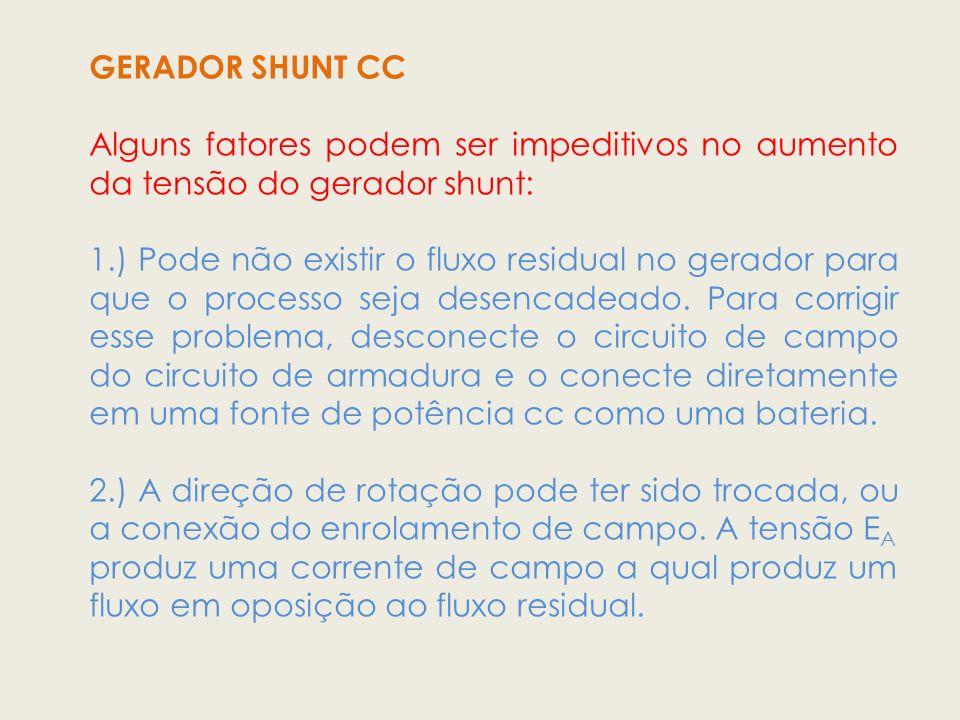 GERADOR SHUNT CC Alguns fatores podem ser impeditivos no aumento da tensão do gerador shunt: