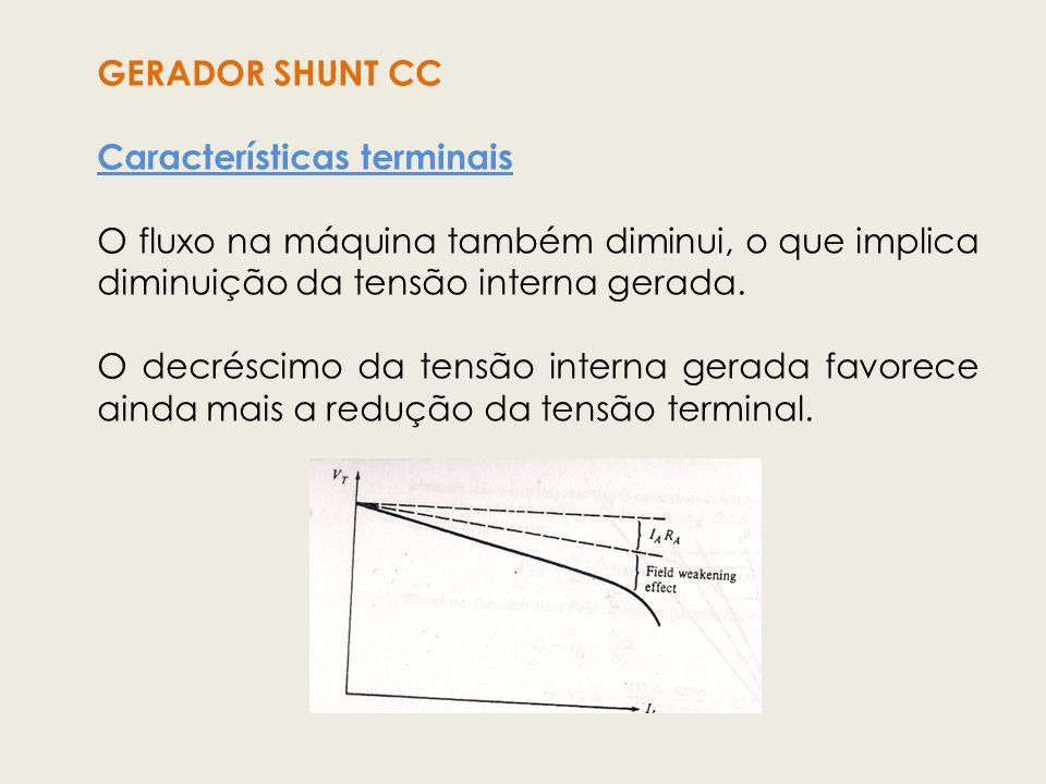 GERADOR SHUNT CC Características terminais. O fluxo na máquina também diminui, o que implica diminuição da tensão interna gerada.