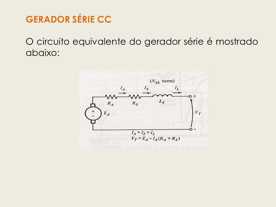 GERADOR SÉRIE CC O circuito equivalente do gerador série é mostrado abaixo: