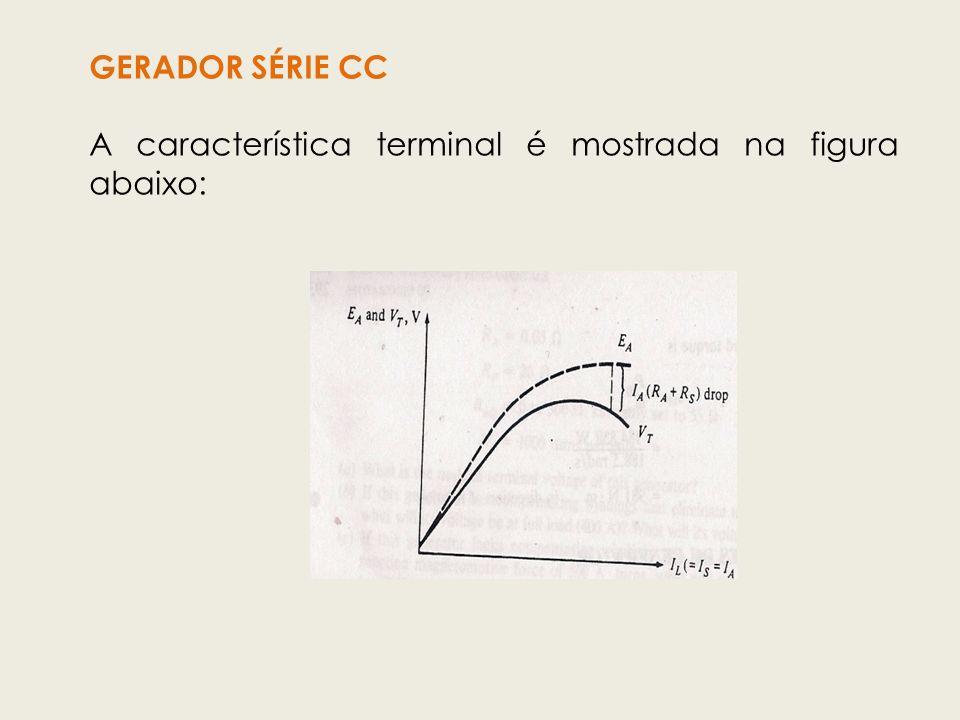 GERADOR SÉRIE CC A característica terminal é mostrada na figura abaixo: