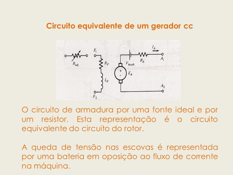 Circuito equivalente de um gerador cc